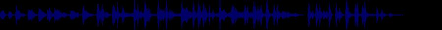 waveform of track #38379