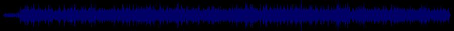waveform of track #38415