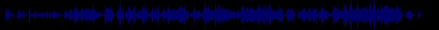 waveform of track #38416
