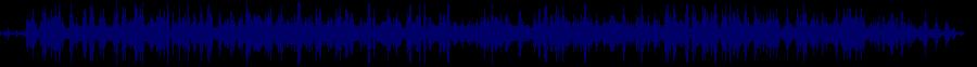 waveform of track #38422