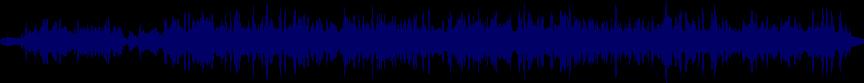 waveform of track #38427