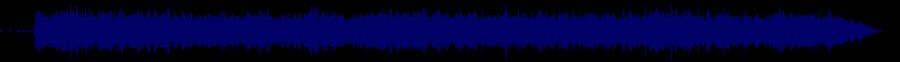 waveform of track #38433