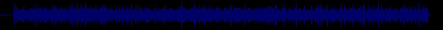 waveform of track #38437