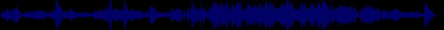 waveform of track #38443