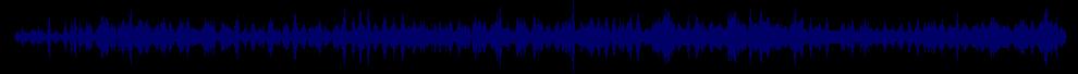 waveform of track #38476
