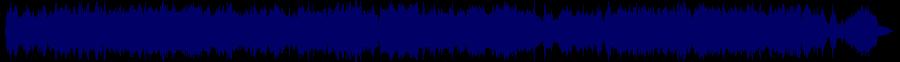 waveform of track #38487