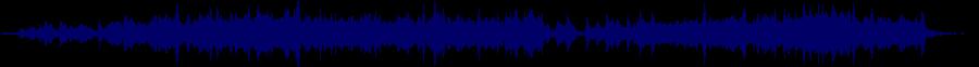 waveform of track #38494