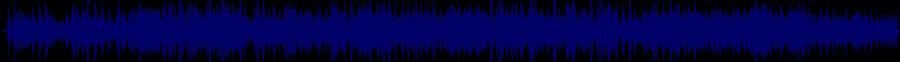 waveform of track #38520