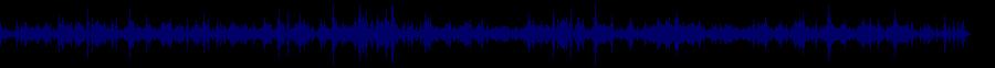 waveform of track #38529