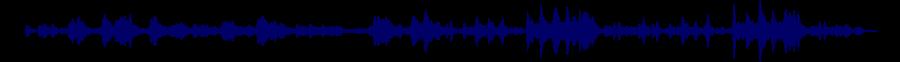 waveform of track #38532