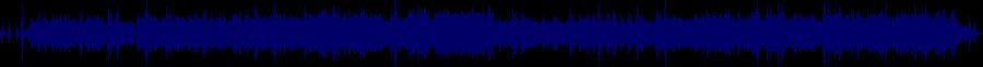 waveform of track #38567