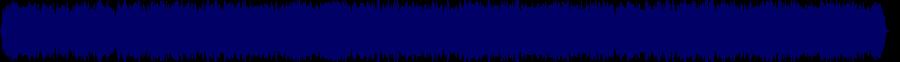 waveform of track #38572