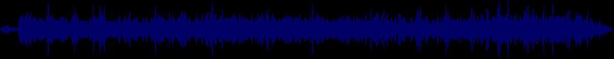 waveform of track #38577