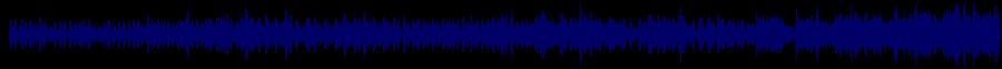 waveform of track #38581