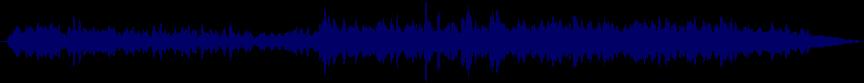 waveform of track #38592