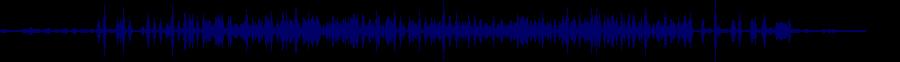 waveform of track #38599