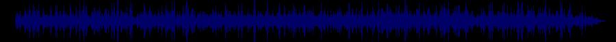 waveform of track #38609