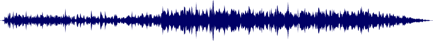 waveform of track #38615