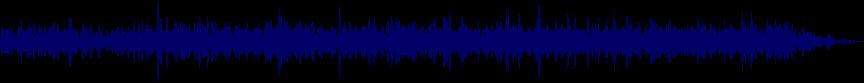 waveform of track #38628