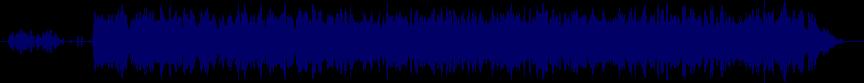 waveform of track #38634