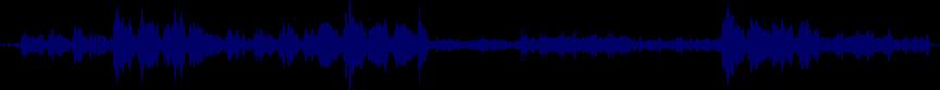 waveform of track #38647