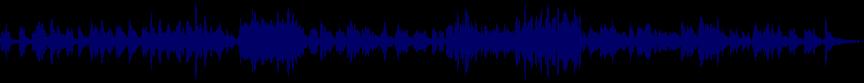 waveform of track #38648