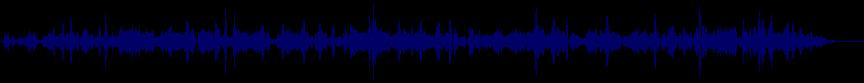 waveform of track #38688