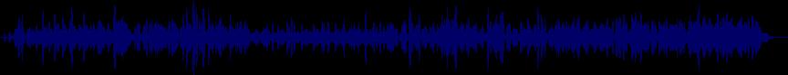 waveform of track #38691