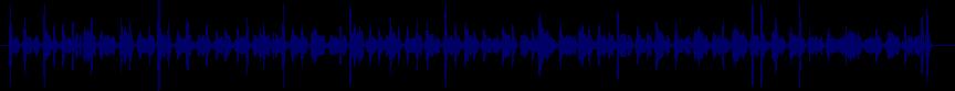 waveform of track #38693