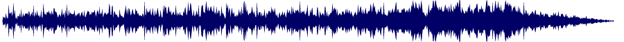waveform of track #38695