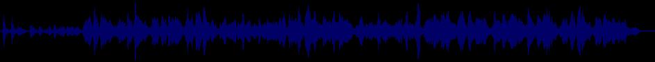 waveform of track #38704