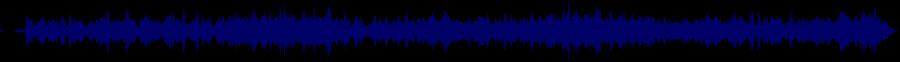 waveform of track #38705