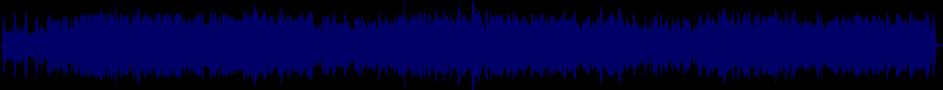 waveform of track #38712