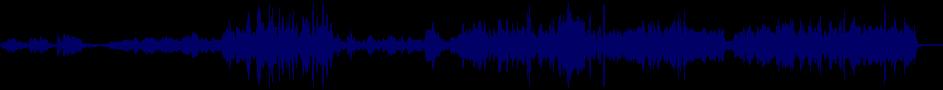waveform of track #38713