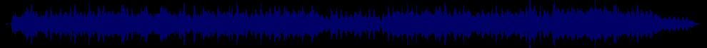 waveform of track #38719