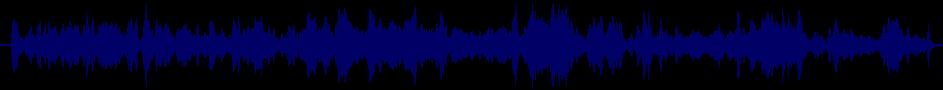 waveform of track #38720