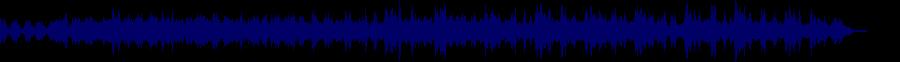 waveform of track #38722
