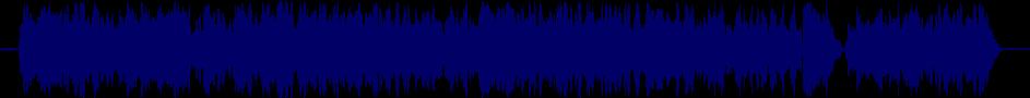 waveform of track #38725