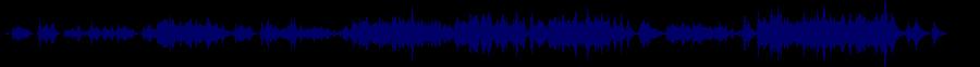 waveform of track #38747