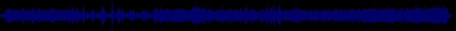 waveform of track #38750