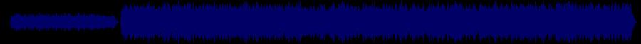 waveform of track #38752