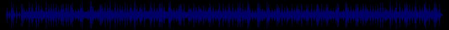 waveform of track #38754