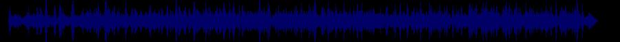 waveform of track #38776