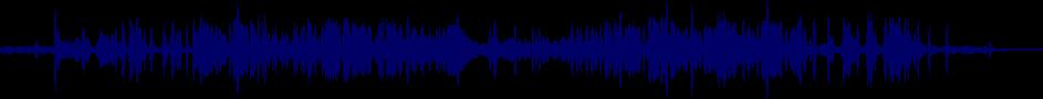 waveform of track #38777