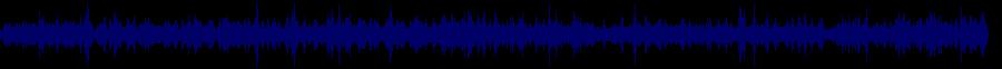 waveform of track #38782