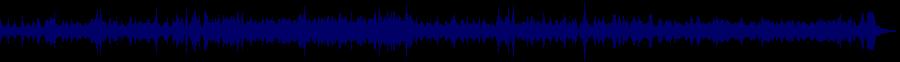 waveform of track #38792