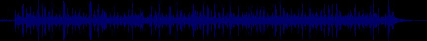 waveform of track #38793