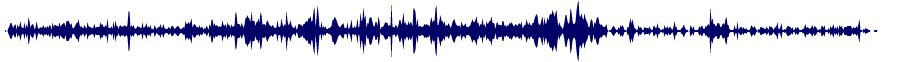 waveform of track #38794