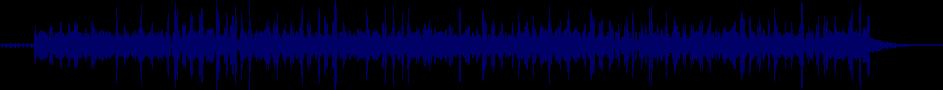 waveform of track #38799