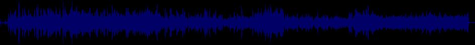waveform of track #38802